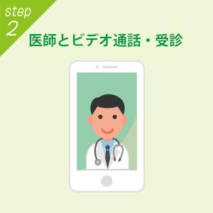 医師とビデオ通話・受信