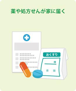 薬や処方箋が家に届く